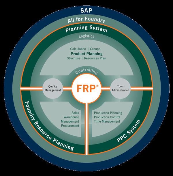 Graph_FRP_V7_Asia_SAP_17